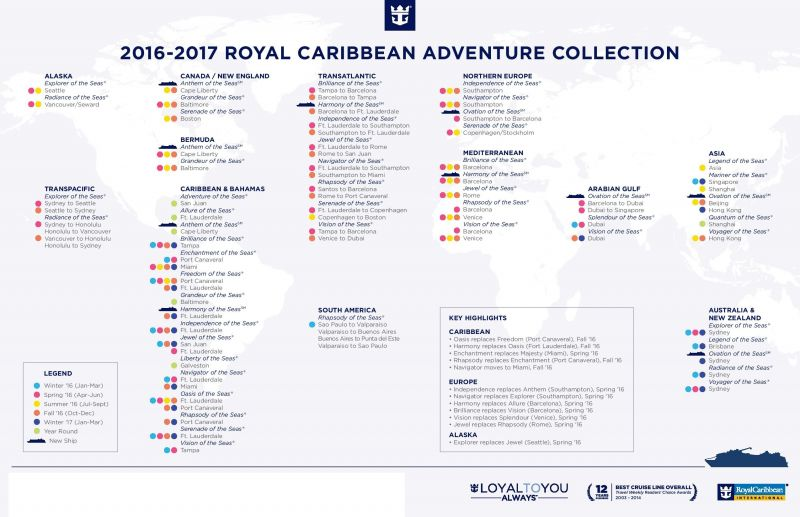 Itinerarii vase Royal Caribbean International 2016-2017